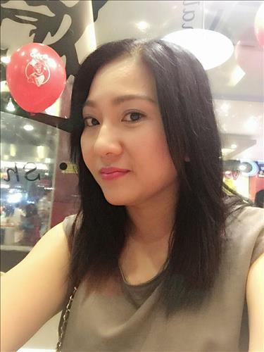 Thanh Hường